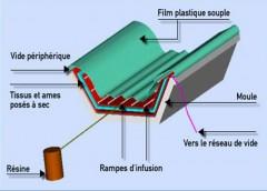 Information technique silo marumo
